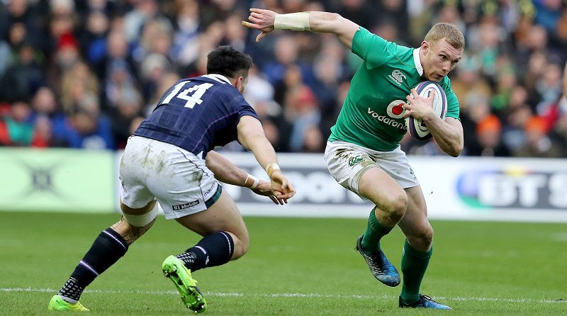 Natwest 6 nations fantasy rugby panel the outside backs - Rugby six nations results table ...