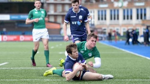 Scotland win U18 Six Nations festival with perfect record