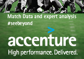 Accenture | Official Technology Partner